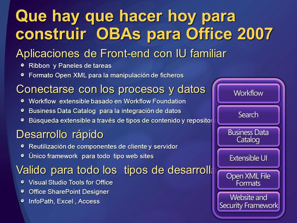 Office Business Application Services Extend the Office user experience to business processes Aplicaciones de Front-end con IU familiar Ribbon y Panele