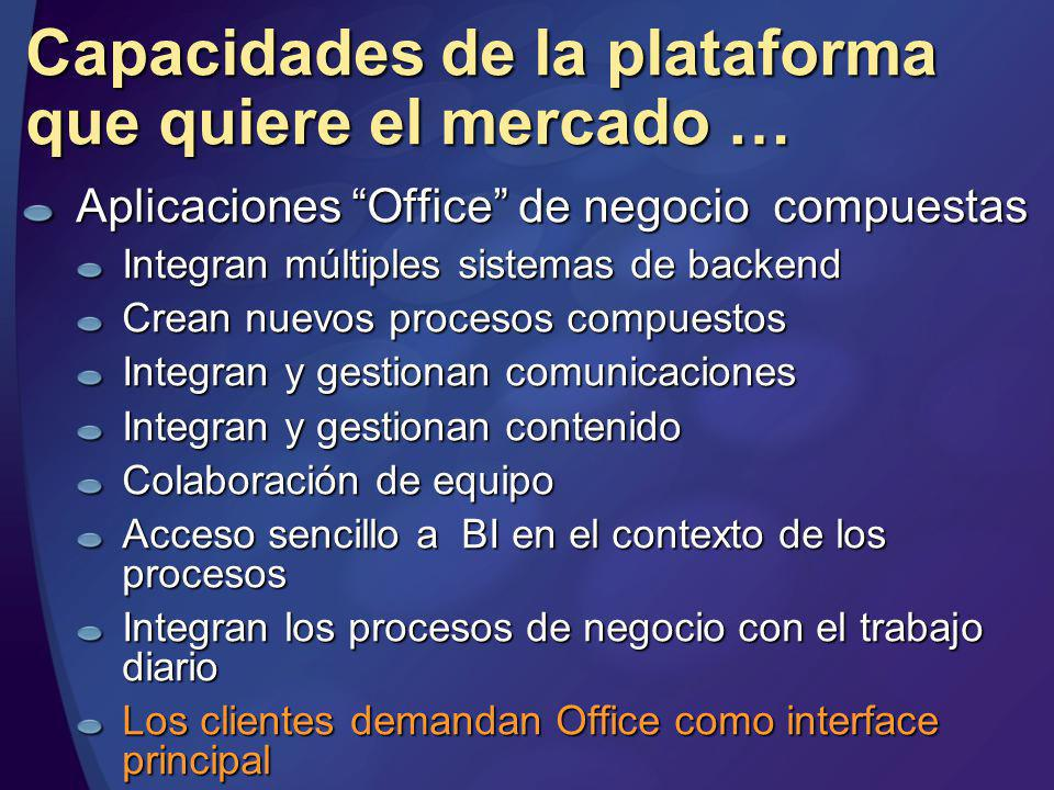Capacidades de la plataforma que quiere el mercado … Aplicaciones Office de negocio compuestas Integran múltiples sistemas de backend Crean nuevos pro