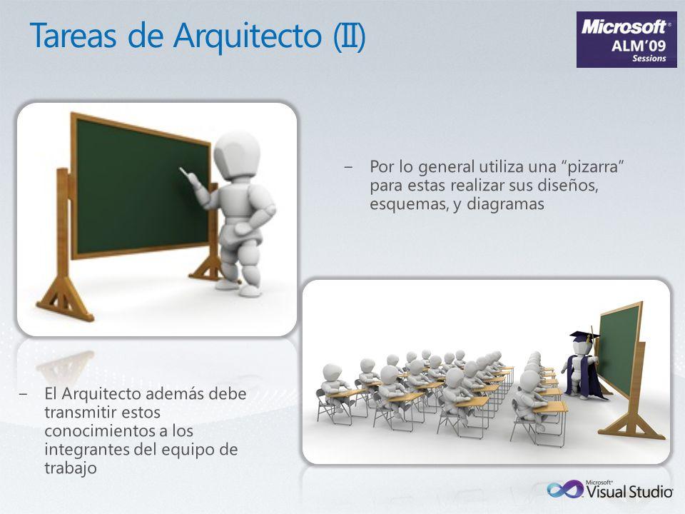 Demo – Extensibilidad de Visual Studio 2010 para Arquitectos