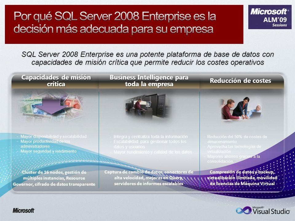Captura de cambio de datos, conectores de alta velocidad, mejoras en Query, servidores de informes escalables Cluster de 16 nodos, gestión de múltiple