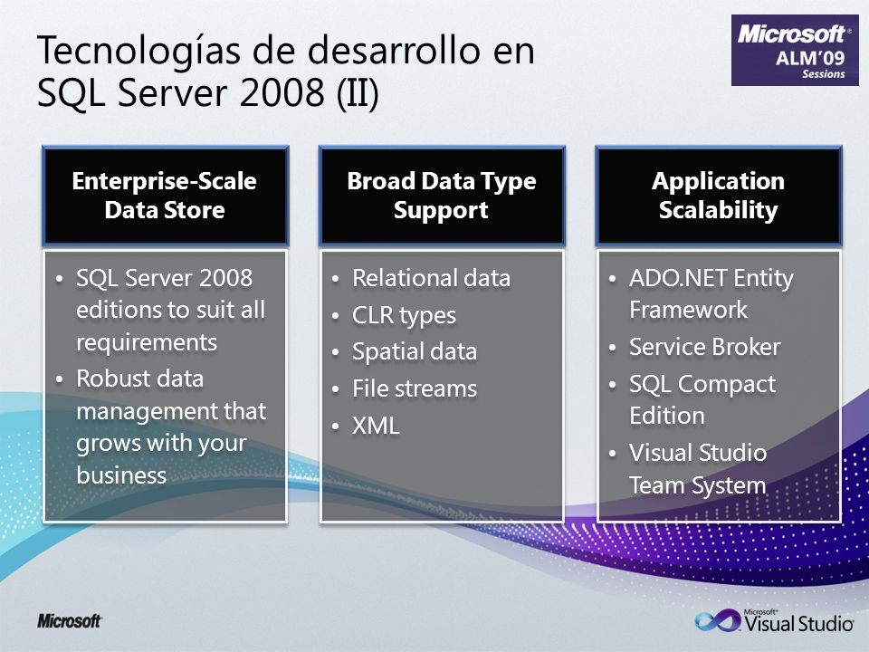 Mejoras de programación con SQL Server 2008 Alfons González Independent consultant in Corporate IT Development