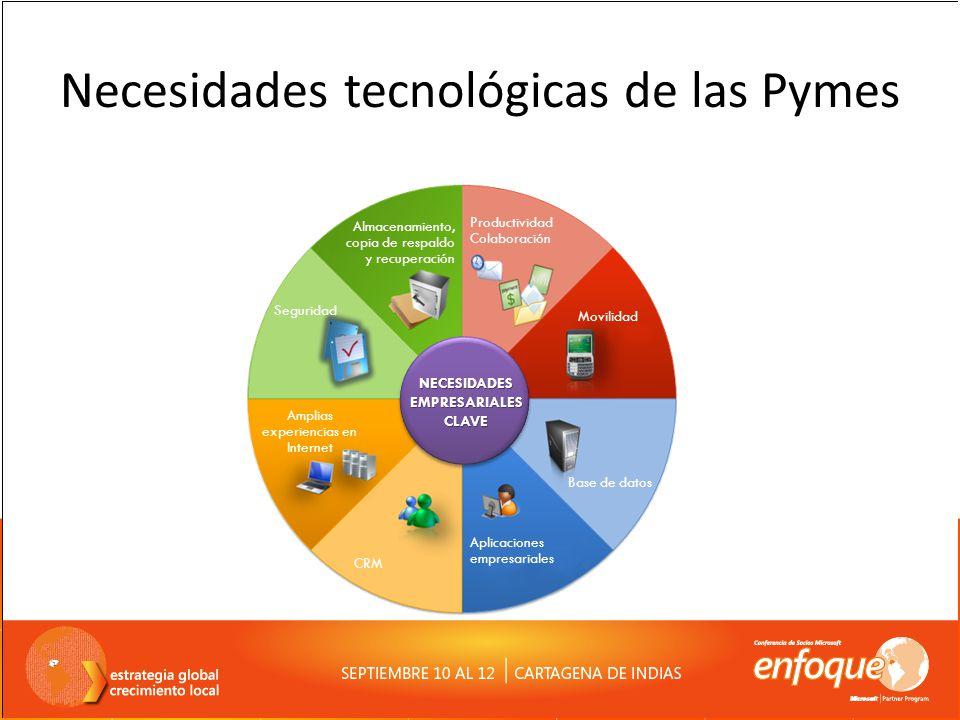 Necesidades tecnológicas de las Pymes NECESIDADES EMPRESARIALES CLAVE Seguridad Almacenamiento, copia de respaldo y recuperación Amplias experiencias en Internet CRM Aplicaciones empresariales Base de datos Movilidad Productividad Colaboración