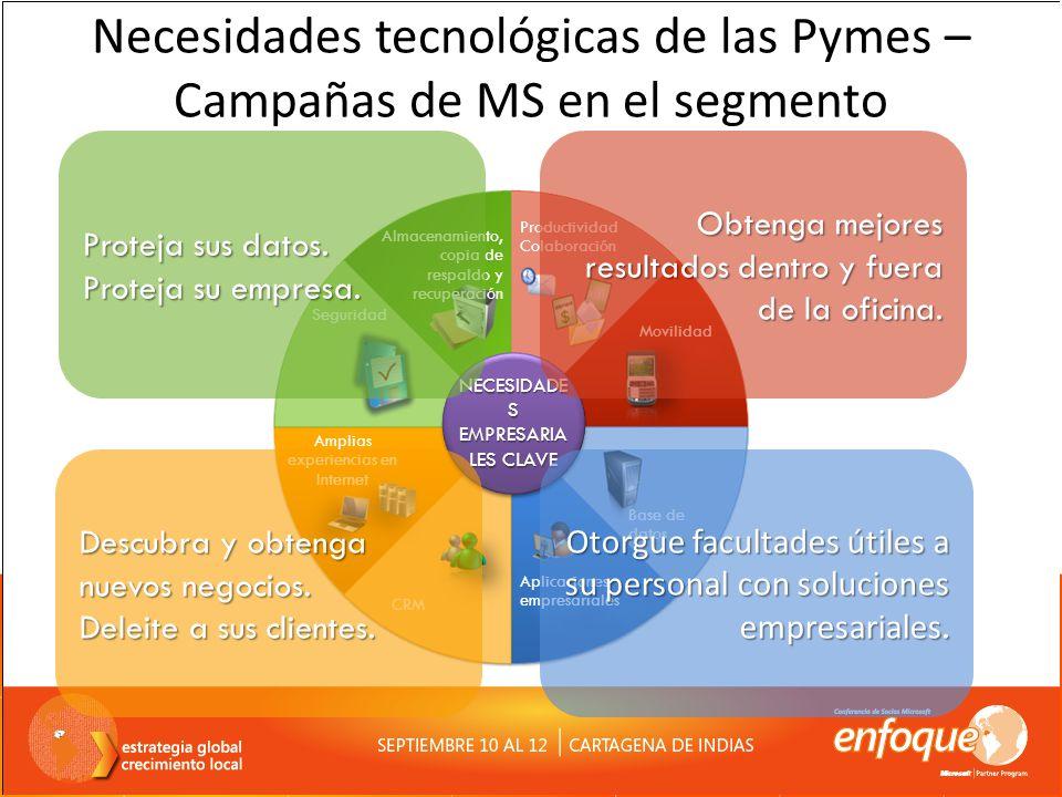 Necesidades tecnológicas de las Pymes – Campañas de MS en el segmento NECESIDADE S EMPRESARIA LES CLAVE Seguridad Almacenamiento, copia de respaldo y