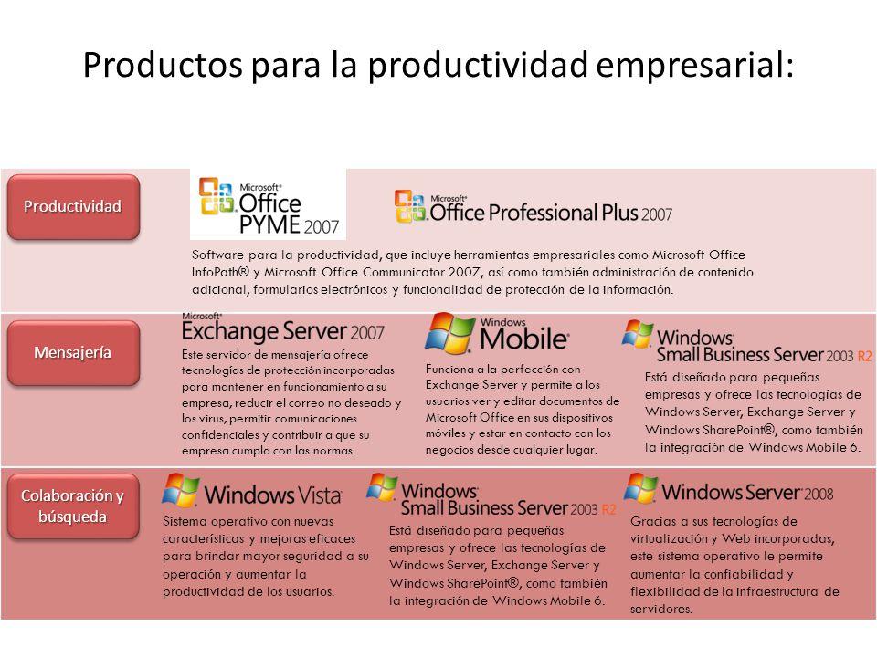 Colaboración y búsqueda MensajeríaMensajería ProductividadProductividad Productos para la productividad empresarial: Está diseñado para pequeñas empresas y ofrece las tecnologías de Windows Server, Exchange Server y Windows SharePoint®, como también la integración de Windows Mobile 6.