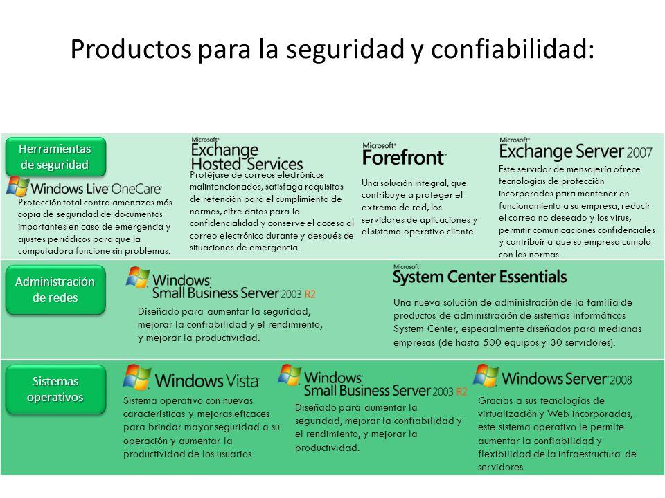 Sistemas operativos Administración de redes Herramientas de seguridad Productos para la seguridad y confiabilidad: Diseñado para aumentar la seguridad