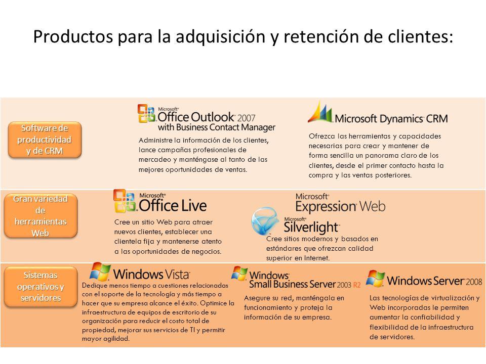 Sistemas operativos y servidores Gran variedad de herramientas Web Software de productividad y de CRM Productos para la adquisición y retención de cli