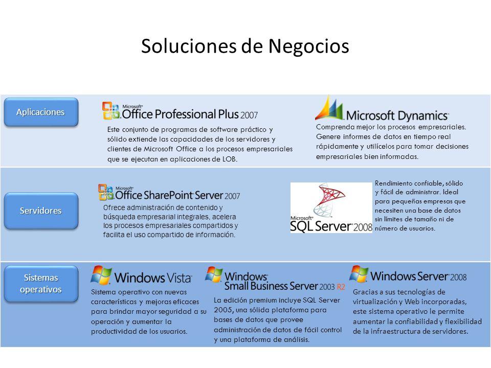 Sistemas operativos ServidoresServidores AplicacionesAplicaciones Soluciones de Negocios La edición premium incluye SQL Server 2005, una sólida plataforma para bases de datos que provee administración de datos de fácil control y una plataforma de análisis.