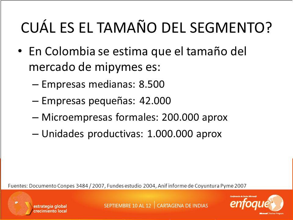 CUÁL ES EL TAMAÑO DEL SEGMENTO? En Colombia se estima que el tamaño del mercado de mipymes es: – Empresas medianas: 8.500 – Empresas pequeñas: 42.000