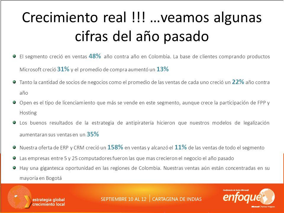Crecimiento real !!! …veamos algunas cifras del año pasado El segmento creció en ventas 48% año contra año en Colombia. La base de clientes comprando