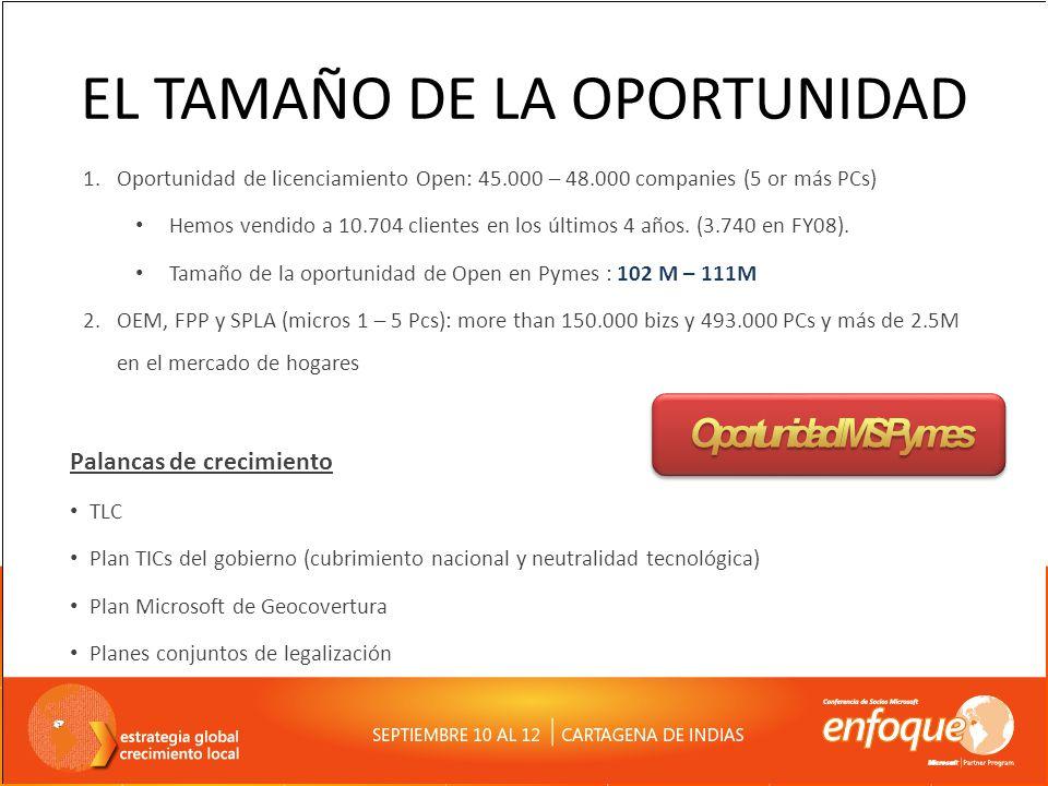 EL TAMAÑO DE LA OPORTUNIDAD 1.Oportunidad de licenciamiento Open: 45.000 – 48.000 companies (5 or más PCs) Hemos vendido a 10.704 clientes en los últimos 4 años.