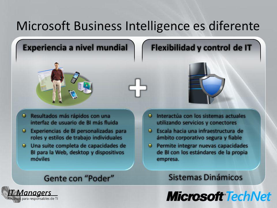 Microsoft Business Intelligence es diferente