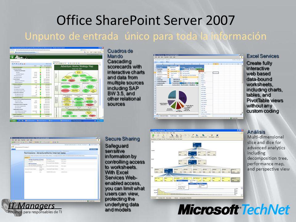 Office SharePoint Server 2007 Unpunto de entrada único para toda la información Secure Sharing Safeguard sensitive information by controlling access to worksheets.