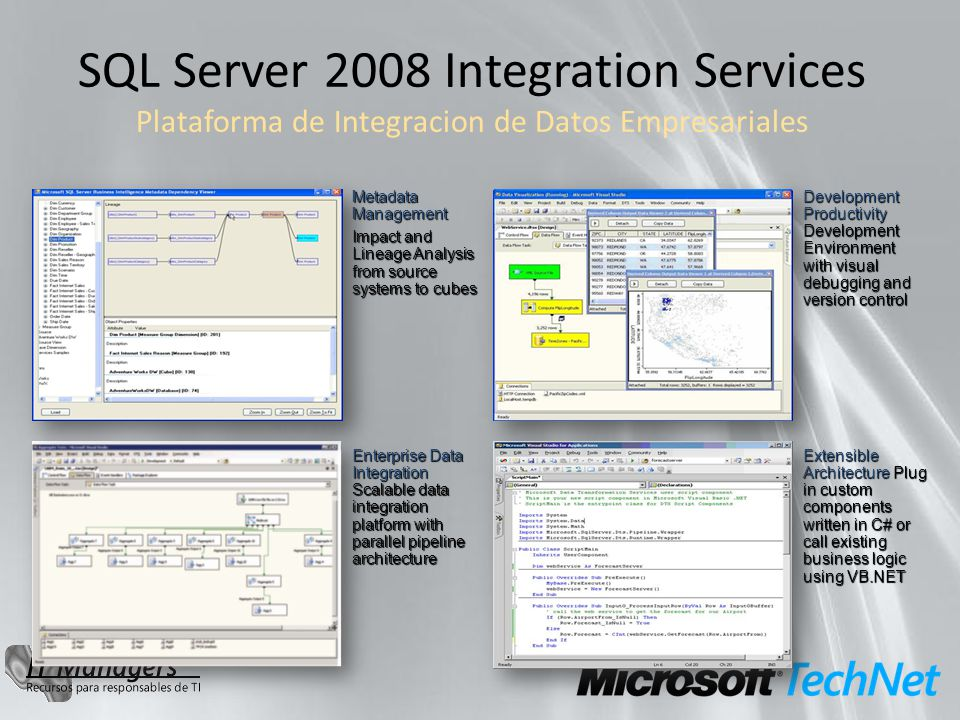Metadata Management Impact and Lineage Analysis from source systems to cubes Development Productivity Development Environment with visual debugging and version control Enterprise Data Integration Scalable data integration platform with parallel pipeline architecture Extensible Architecture Plug in custom components written in C# or call existing business logic using VB.NET SQL Server 2008 Integration Services Plataforma de Integracion de Datos Empresariales