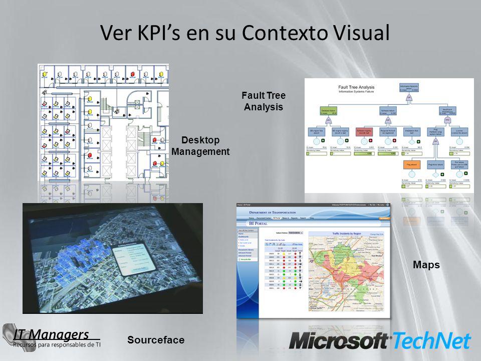 Desktop Management Fault Tree Analysis Maps Ver KPIs en su Contexto Visual Sourceface