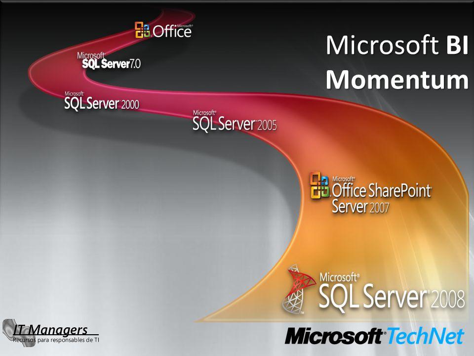 Microsoft BI Momentum