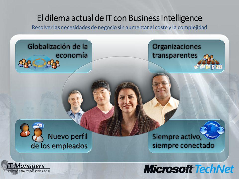 La oferta de Microsoft Business Intelligence