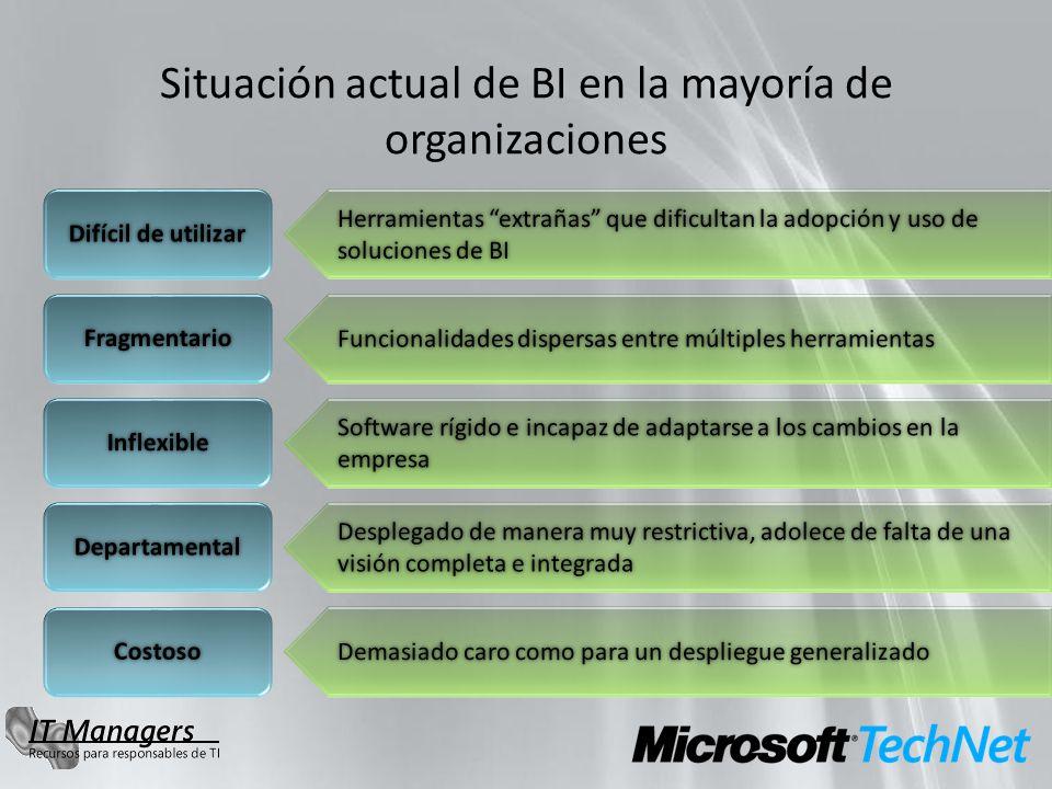 Situación actual de BI en la mayoría de organizaciones