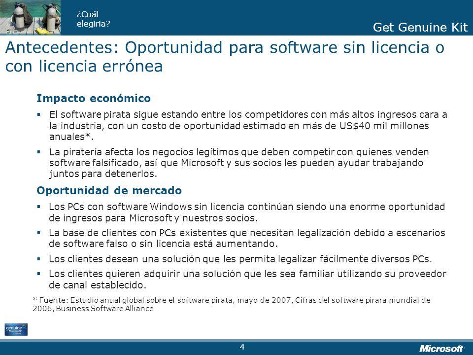 Get Genuine Kit ¿Cuál elegiría? Get Genuine Kit Impacto económico El software pirata sigue estando entre los competidores con más altos ingresos cara