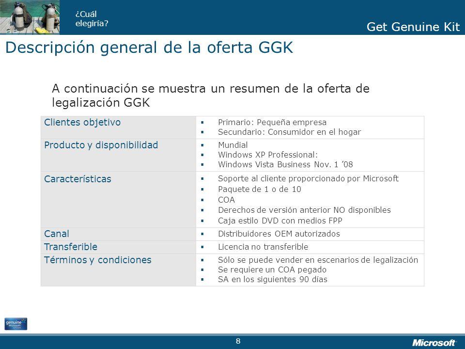 Get Genuine Kit ¿Cuál elegiría? Get Genuine Kit Descripción general de la oferta GGK Clientes objetivo Primario: Pequeña empresa Secundario: Consumido