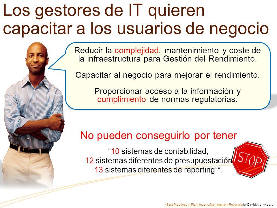 Los gestores de IT quieren capacitar a los usuarios de negocio Reducir la complejidad, mantenimiento y coste de la infraestructura para Gestión del Re