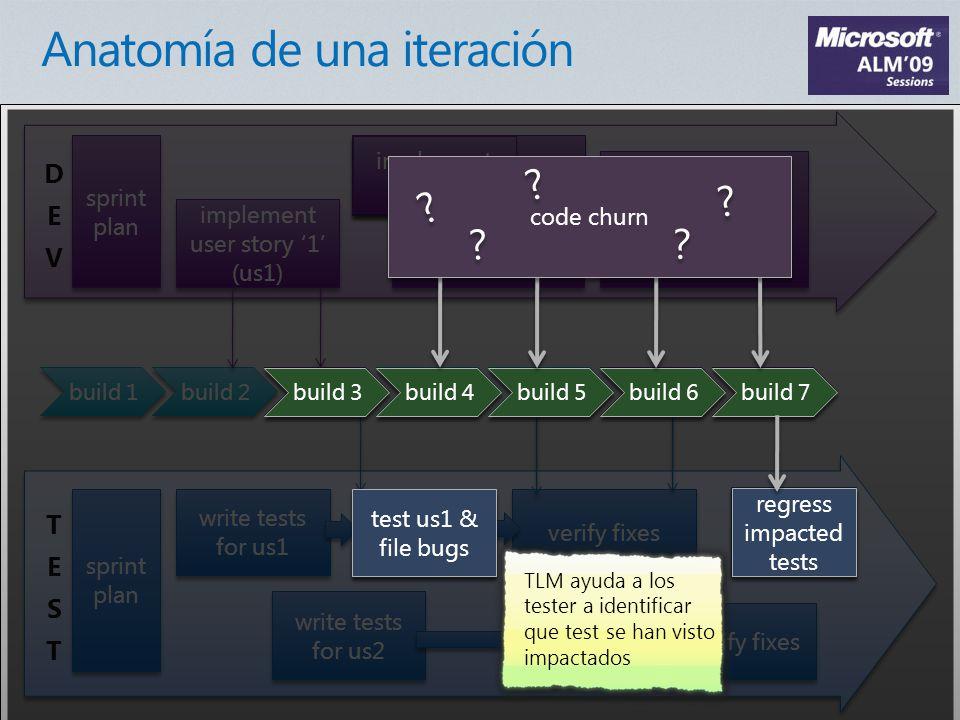 Nuevo tipo de test que hereda de las pruebas unitariasGenera codigo en C# y VBAPI para trabajar con Web, winForms y WPCDestinados a grabar y ejecutar Muy util para FFWD y comprobacion de defectosIntegrado dentro de ALMCompilar, desplegar y probar de forma automatizada a un entorno virtualEjecuciones locales o en otras maquinasExtensibilidad
