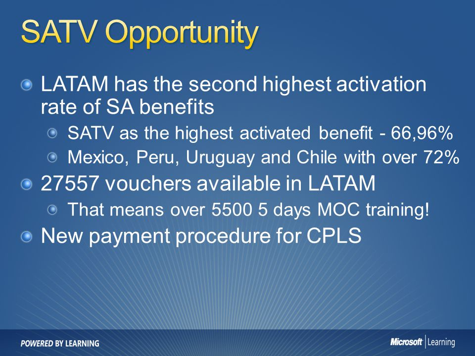 LATAM has the second highest activation rate of SA benefits SATV as the highest activated benefit - 66,96% Mexico, Peru, Uruguay and Chile with over 7