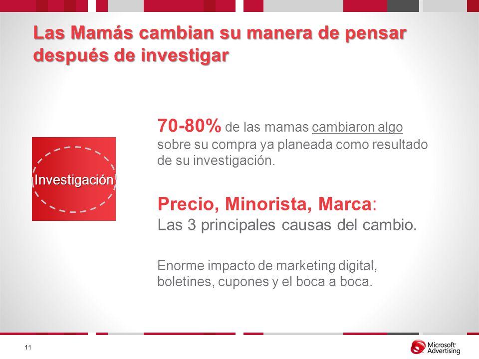 Investigación Las Mamás cambian su manera de pensar después de investigar 70-80% de las mamas cambiaron algo sobre su compra ya planeada como resultad