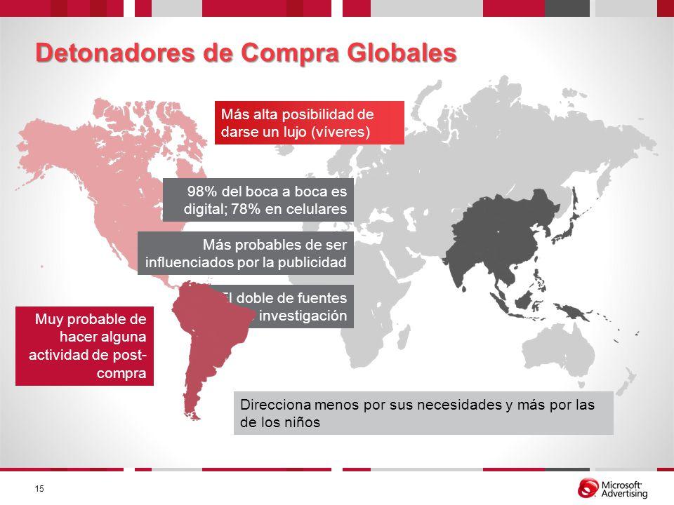 Detonadores de Compra Globales Direcciona menos por sus necesidades y más por las de los niños Más alta posibilidad de darse un lujo (víveres) Más pro
