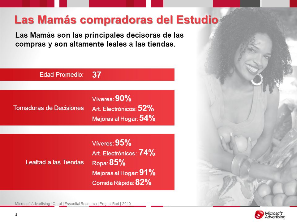 Las Mamás compradoras del Estudio Microsoft Advertising | Carat | Essential Research | Project Red | 2010 Las Mamás son las principales decisoras de l