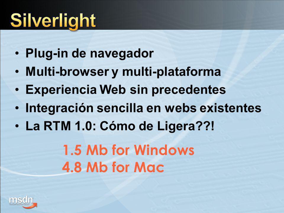 Plug-in de navegador Multi-browser y multi-plataforma Experiencia Web sin precedentes Integración sencilla en webs existentes La RTM 1.0: Cómo de Ligera .
