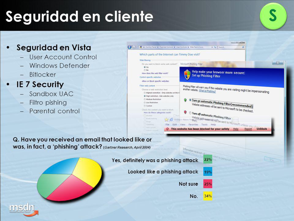 Seguridad en cliente Seguridad en Vista –User Account Control –Windows Defender –Bitlocker IE 7 Security –Sandbox UAC –Filtro pishing –Parental control S Q.