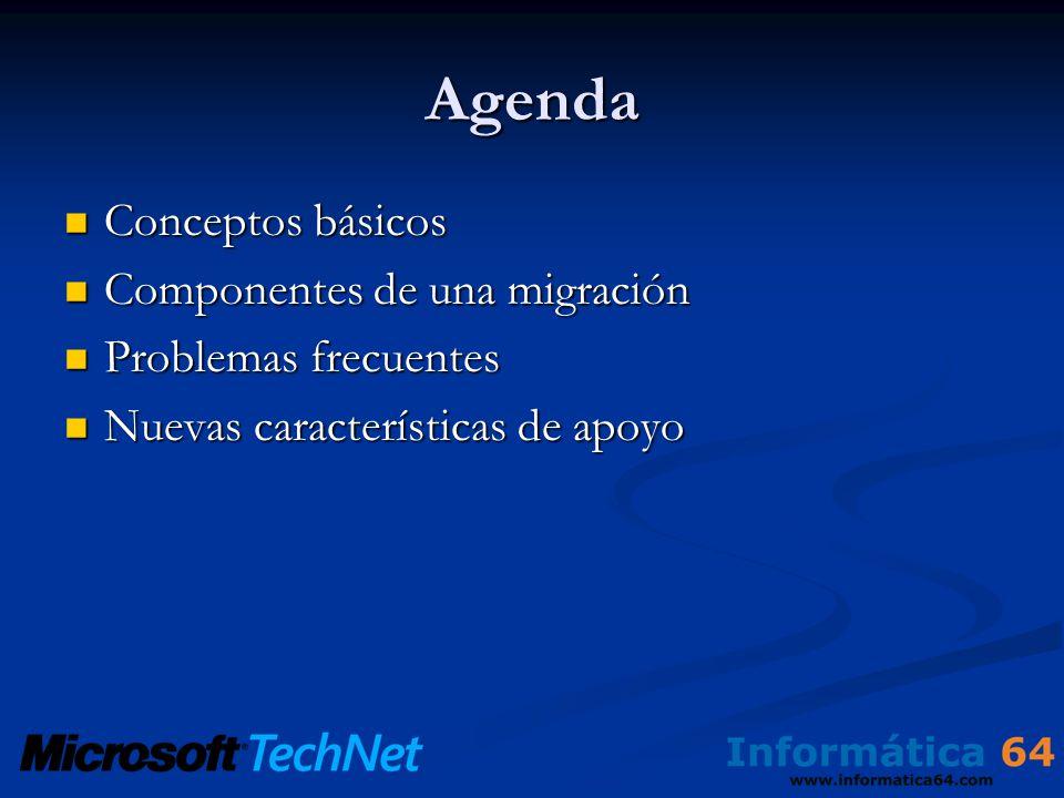 Agenda Conceptos básicos Conceptos básicos Componentes de una migración Componentes de una migración Problemas frecuentes Problemas frecuentes Nuevas