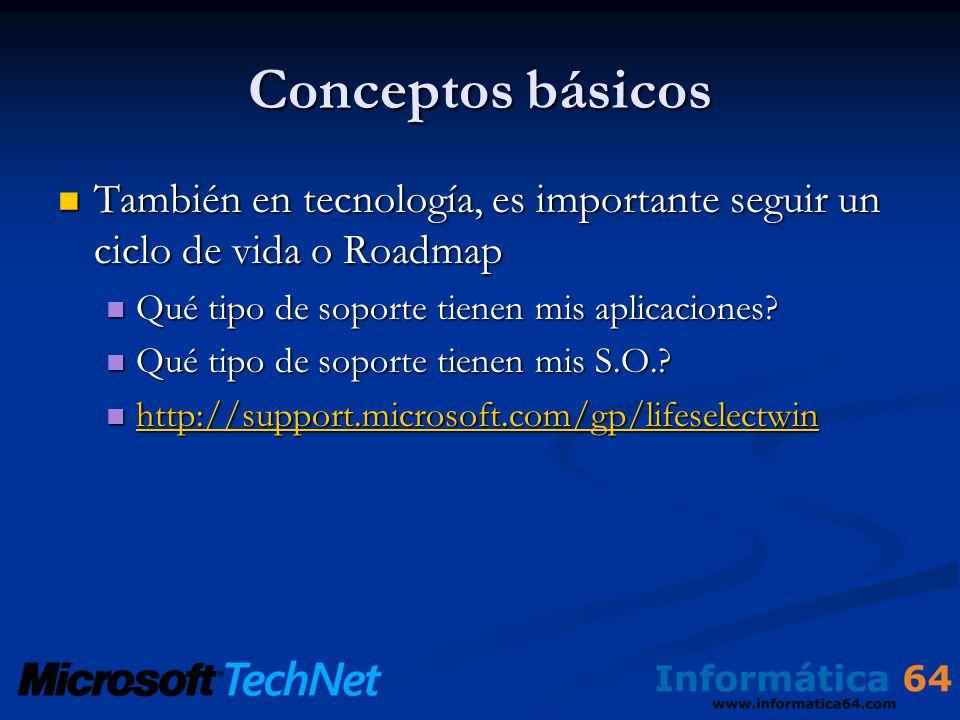 Conceptos básicos También en tecnología, es importante seguir un ciclo de vida o Roadmap También en tecnología, es importante seguir un ciclo de vida o Roadmap Qué tipo de soporte tienen mis aplicaciones.