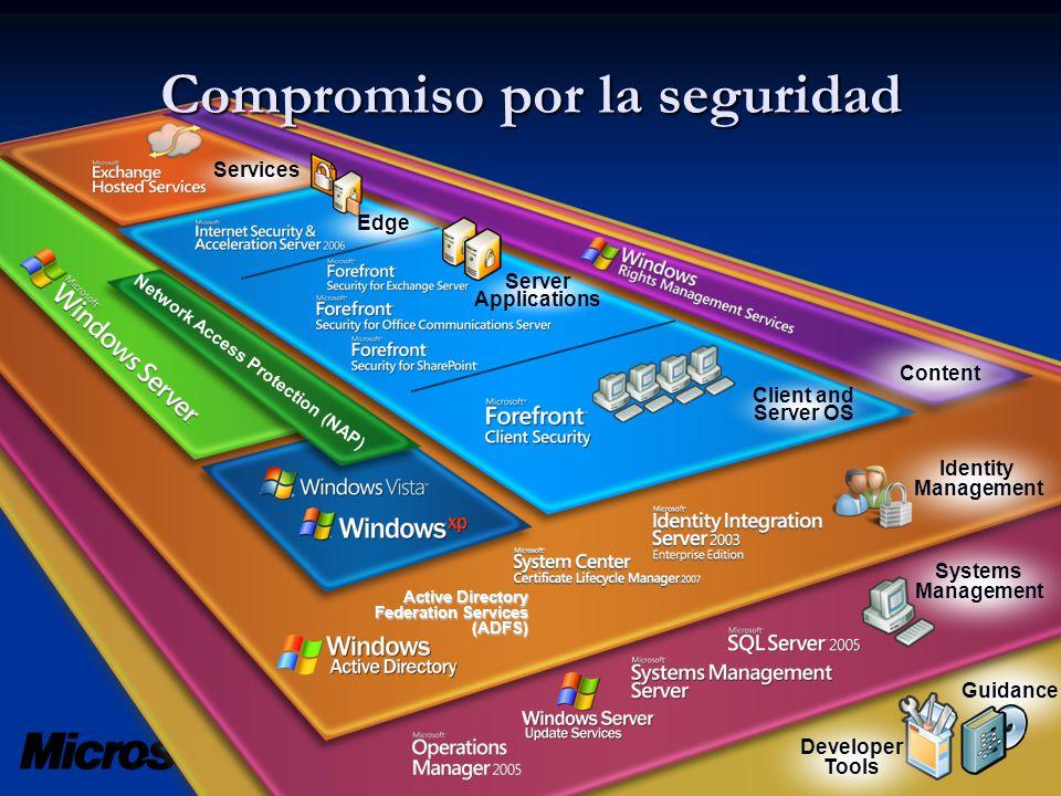 De qué armas dispongo Casos de estudio Casos de estudio https://partner.microsoft.com/global/productssolution s/40071731 https://partner.microsoft.com/global/productssolution s/40071731 https://partner.microsoft.com/global/productssolution s/40071731 https://partner.microsoft.com/global/productssolution s/40071731 Base de conocimiento Base de conocimiento Windows Vista Security Guide Windows Vista Security Guide http://www.microsoft.com/downloads/details.aspx?fa milyid=A3D1BBED-7F35-4E72-BFB5-B84A526C1565 http://www.microsoft.com/downloads/details.aspx?fa milyid=A3D1BBED-7F35-4E72-BFB5-B84A526C1565 http://www.microsoft.com/downloads/details.aspx?fa milyid=A3D1BBED-7F35-4E72-BFB5-B84A526C1565 http://www.microsoft.com/downloads/details.aspx?fa milyid=A3D1BBED-7F35-4E72-BFB5-B84A526C1565 Windows Vista Deployment Guide Windows Vista Deployment Guide http://technet.microsoft.com/en- us/library/cc721929.aspx http://technet.microsoft.com/en- us/library/cc721929.aspxhttp://technet.microsoft.com/en- us/library/cc721929.aspxhttp://technet.microsoft.com/en- us/library/cc721929.aspx