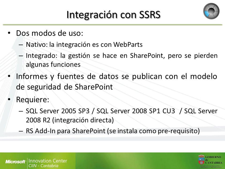 Integración con SSRS Dos modos de uso: – Nativo: la integración es con WebParts – Integrado: la gestión se hace en SharePoint, pero se pierden algunas