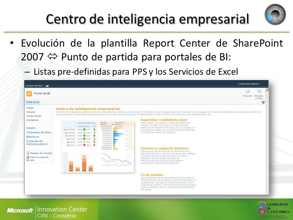 Centro de inteligencia empresarial Evolución de la plantilla Report Center de SharePoint 2007 Punto de partida para portales de BI: – Listas pre-defin