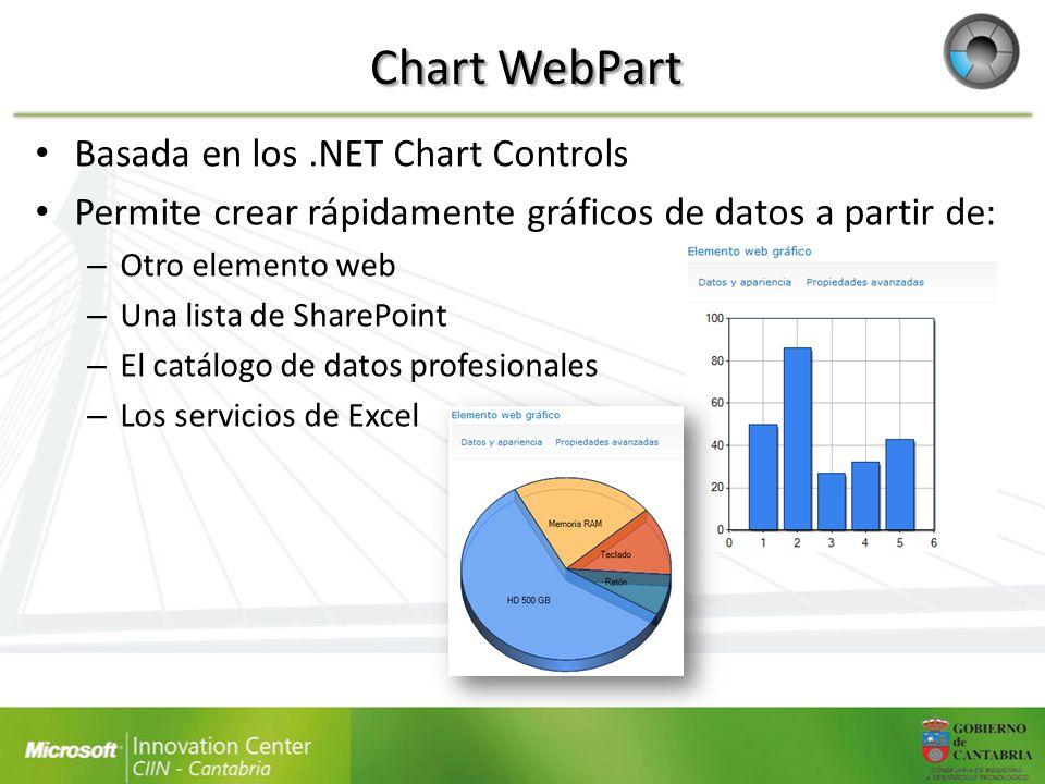 Chart WebPart Basada en los.NET Chart Controls Permite crear rápidamente gráficos de datos a partir de: – Otro elemento web – Una lista de SharePoint