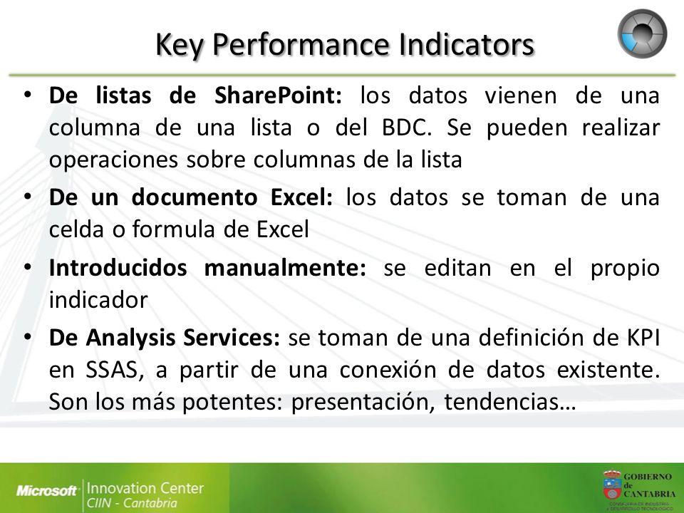 De listas de SharePoint: los datos vienen de una columna de una lista o del BDC. Se pueden realizar operaciones sobre columnas de la lista De un docum