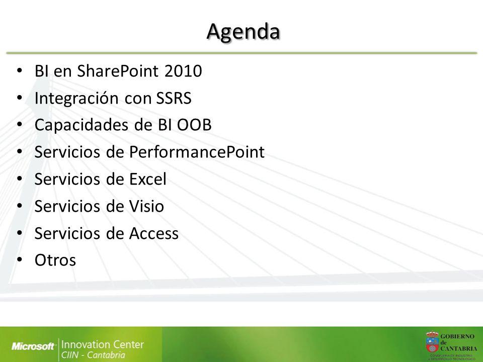 Agenda BI en SharePoint 2010 Integración con SSRS Capacidades de BI OOB Servicios de PerformancePoint Servicios de Excel Servicios de Visio Servicios