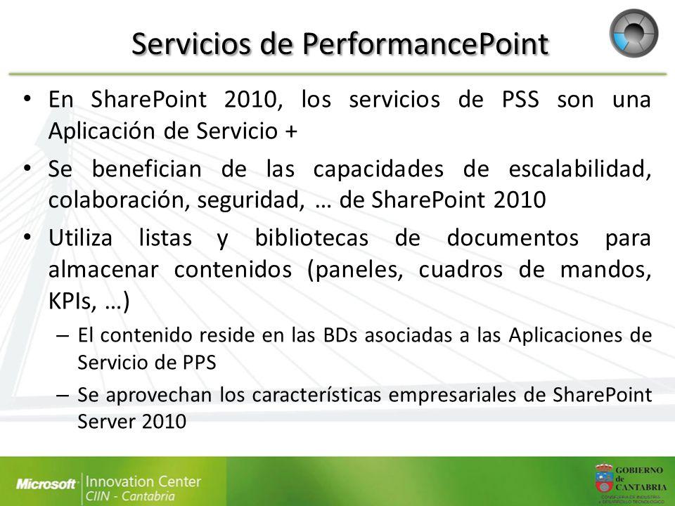 Servicios de PerformancePoint En SharePoint 2010, los servicios de PSS son una Aplicación de Servicio + Se benefician de las capacidades de escalabili