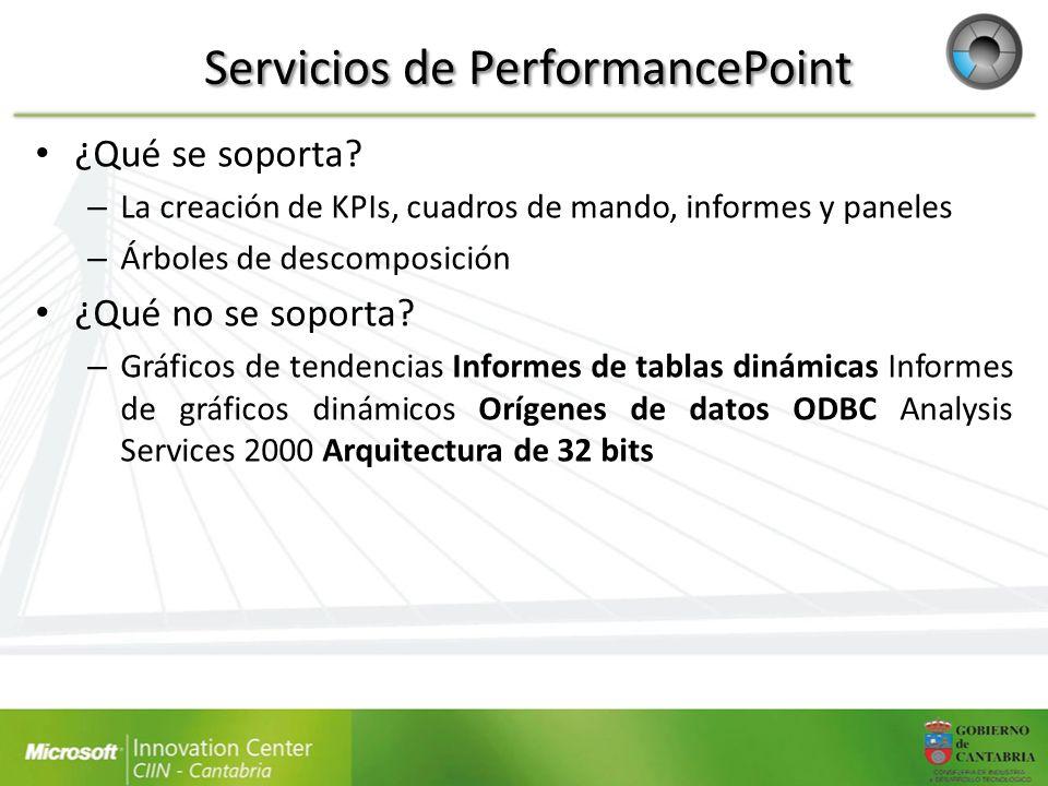 Servicios de PerformancePoint ¿Qué se soporta? – La creación de KPIs, cuadros de mando, informes y paneles – Árboles de descomposición ¿Qué no se sopo