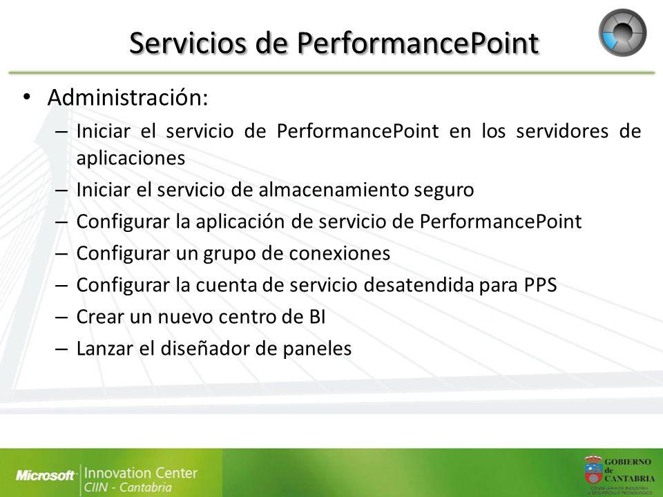 Servicios de PerformancePoint Administración: – Iniciar el servicio de PerformancePoint en los servidores de aplicaciones – Iniciar el servicio de alm