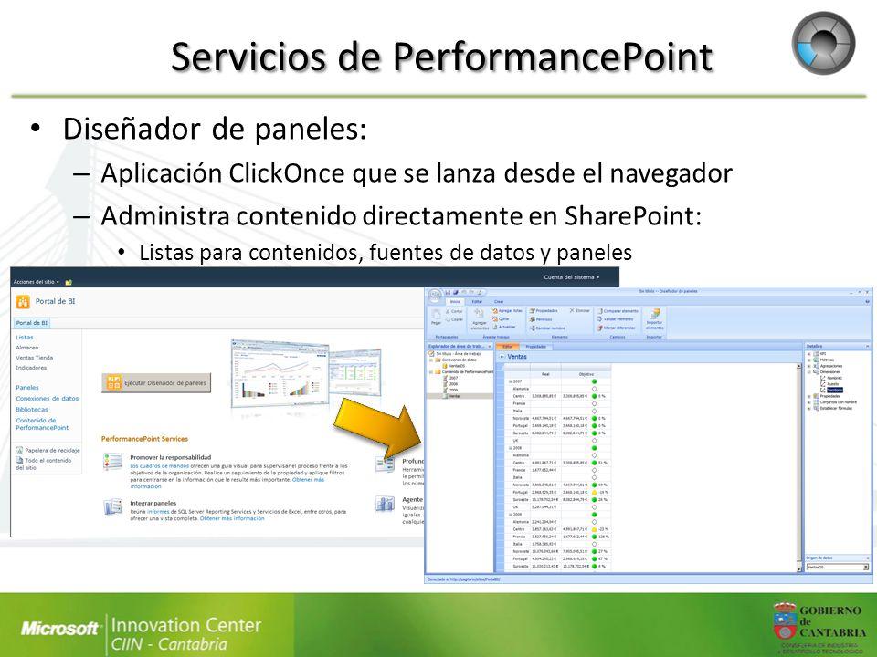 Diseñador de paneles: – Aplicación ClickOnce que se lanza desde el navegador – Administra contenido directamente en SharePoint: Listas para contenidos