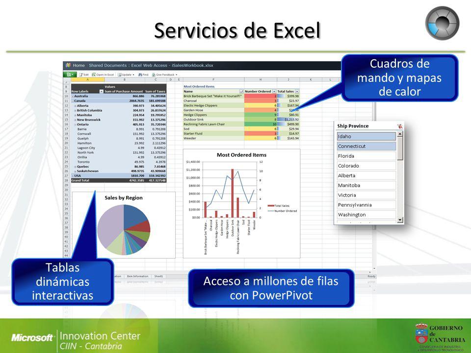 Servicios de Excel