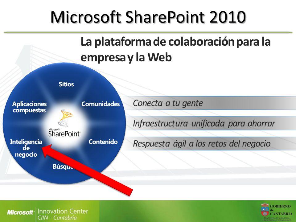 Servicios de Excel API REST – Facilita acceder y embeber datos de Excel y gráficos vía Url – No se necesita escribir / desplegar código personalizado – Completamente dinámico: Si los datos cambian, lo hace el contenido – Uso potencial: Paneles, páginas webs, mash ups, etc http://server/_vti_bin/ExcelRest.aspx/Shared%20Documents/File.xlsx/Model/Ranges(Sheet!A1) Manejador -> ASPX que maneja todas las peticiones REST de Servicios de Excel Nombre del archivo como se accedería en SharePoint Ruta en el Libro