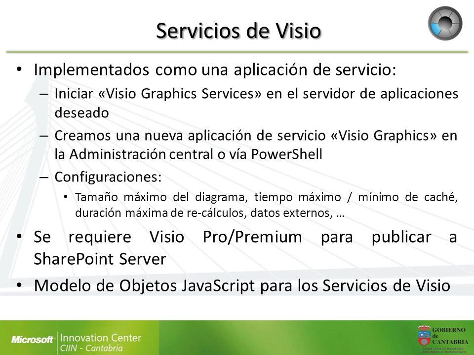 Servicios de Visio Implementados como una aplicación de servicio: – Iniciar «Visio Graphics Services» en el servidor de aplicaciones deseado – Creamos