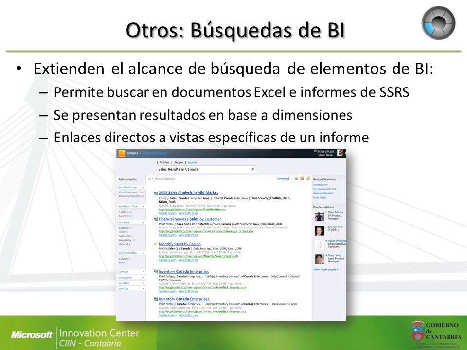 Otros: Búsquedas de BI Extienden el alcance de búsqueda de elementos de BI: – Permite buscar en documentos Excel e informes de SSRS – Se presentan res