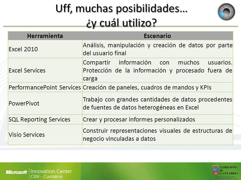 Uff, muchas posibilidades… ¿y cuál utilizo? HerramientaEscenario Excel 2010 Análisis, manipulación y creación de datos por parte del usuario final Exc