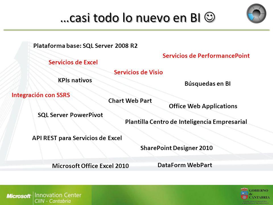 …casi todo lo nuevo en BI …casi todo lo nuevo en BI Servicios de Excel API REST para Servicios de Excel Chart Web Part Servicios de Visio KPIs nativos