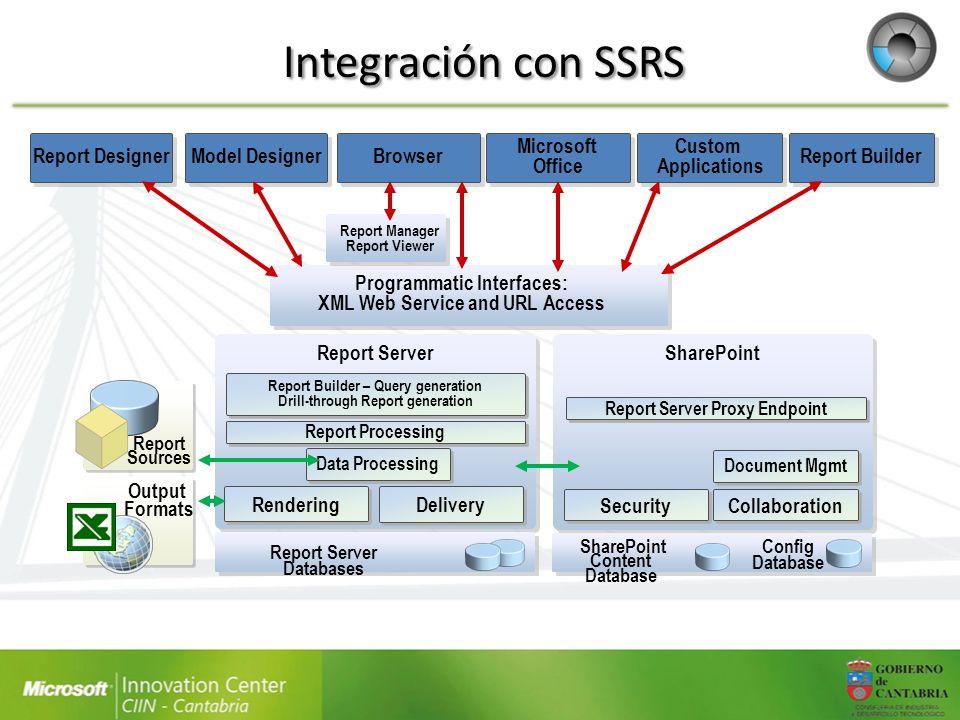Integración con SSRS Dos modos de uso: – Nativo: la integración es con WebParts – Integrado: la gestión se hace en SharePoint, pero se pierden algunas funciones Informes y fuentes de datos se publican con el modelo de seguridad de SharePoint Requiere: – SQL Server 2005 SP3 / SQL Server 2008 SP1 CU3 / SQL Server 2008 R2 (integración directa) – RS Add-In para SharePoint (se instala como pre-requisito)